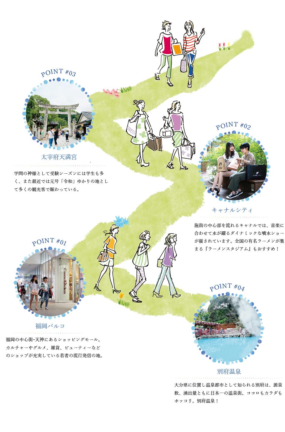 女子旅コースイメージ